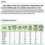 FPQ compuesto anti-envejecimiento aislante tipo pin