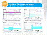 El convertidor de frecuencia variable del Enc 7.5kw, VSD Vdf Vvvf CA-Conduce el mecanismo impulsor variable de la frecuencia para el motor VFD de 3 fases