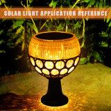 Großhandelssolargarten-Licht 96LEDs imprägniern im Freienbeleuchtung-Solarflur-Lampe