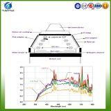 Электронные аппаратуры Weatherometer дуги ксенонего