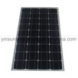 módulo solar 75W para el sistema eléctrico solar