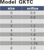 Vorbildliche Gktc britische Düse der Ausschnitt-Öffnungs-0.6-2.0