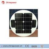 Comitato solare di vetro rotondo di 15W 18V per l'indicatore luminoso di via solare