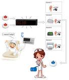 Drahtlose Krankenschwester benennendes System (Y-900)