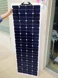 海洋の使用のためのSunpowerの折り曲げられる太陽電池パネル120W