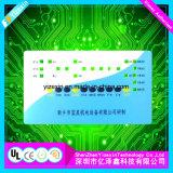Painel de membrana Fabricação habilidoso inovadores/Lentes