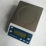 종류 I II III 정확도 디지털 가늠자 100g 200g 300g에 의하여 주문을 받아서 만들어진 짐은 평가했다