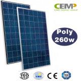 Poli modulo solare stabile e certo 260W per le soluzioni residenziali di potere