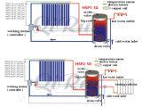 セリウムの承認の太陽電池パネルのための水漕