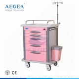 AG-ET007b4 ЭБУ АБС чрезвычайной передвижной розового цвета 5 выдвижной ящик медицинской тележке прицепа