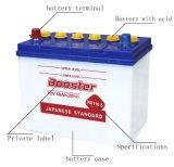 Nx 110-5 12V60ah trocknen Ladung-quadratische Autobatterie