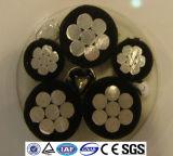 LV ABC XLPE aislado cable de aluminio