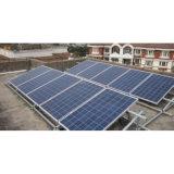 Haochang alta eficiencia de 265W módulo solar para el sistema Grid-Tied monocristalino