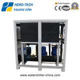 Wasserkühler für Plastic Machine