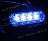 Novo design da superfície exterior do LED do testemunho de montagem embutida (S43)
