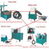 Резиновые шины кольцо газа режущего блока машины для переработки шин
