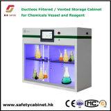 Мини-фильтрации шкаф для хранения химических веществ