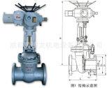 """Valvola a saracinesca del vapore dell'acciaio di getto Z41h-16c/25c/40c/64c/100c/16p (1/2 """" - 24 """")"""