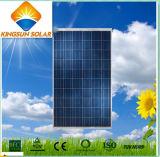 Comitato policristallino solare (KSP165W)