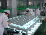 Изготовление OEM панели солнечных батарей 160W Китая высокой эффективности Mono