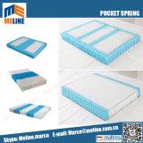 Prezzo competitivo del fornitore di micro mini bobina Pocket popolare della molla per il materasso