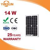 La vente directe d'usine Panneau solaire 14W pour système d'alimentation solaire