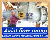 Strömung-Pumpe von SS304, SS316, SS316L, DuplexEdelstahl, CD4MCU, 2205, Titan, Monel