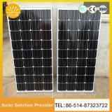 Sistema de Iluminación de Alto Poder Luces de Calle Solares Energía Solar del LED