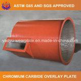 Plaque de carbure de chrome pour le dispositif fulminant de sable