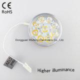 Hight 종류에 의하여 집중되는 LEDs LED 내각 빛