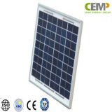 Panneau solaire monocristallin 5W, 10W 20W 40W 80W de Cemp pour le système d'appareil électroménager