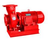 Bloc Mono horizontale de la pompe à eau centrifuge (SIE)