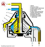 세륨 기준의 아주 새로운 윤활유 기름 분리기 분리기
