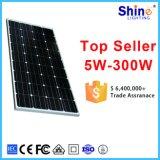 Mono comitato solare più competitivo 150W