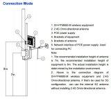 Приспособление видео- передачи 2.4G/5g Dahua 5km напольное беспроволочное (PFM880-M)