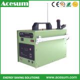 Sistema de Energia Solar Acesum