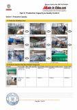 Certificazione 1 della fabbrica del fornitore della guardavia