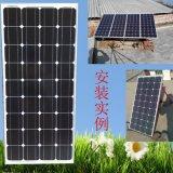 Comitato solare mono 90W per l'indicatore luminoso di via solare