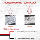 Éclairage LED incurvé par 180W tous terrains de combo d'inondation d'endroit de camion d'accessoires