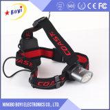 Lámpara LED de la cabeza, los faros de alta potencia