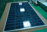 Alto comitato solare del fornitore 100W 150W 200W 300W di ordine di ripetizione