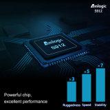 Androider intelligenter Fernsehapparat-Kasten Tx9 PRO mit Amlogic S912 3GB RAM/32GB ROM-gesetztem Spitzenkasten Kodi voll einprogrammiert Support 4K 1080P WiFi, Bluetooth und Digitalanzeige