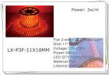 LED ストリップ / フレキシブルライト (LX-P3F)