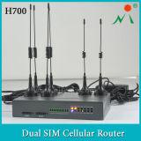 Dubbele SIM Industrial Router met VPN, SNMP, DDNS, DHCP Feature