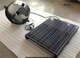 Ventilador solar de montaje en pared de 14 '' de 15W con sistema de batería de 25W 9.6ah (SN2013015)