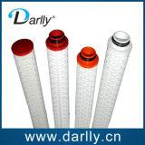 PP Micrones cartucho de filtro de pliegues