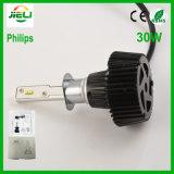 Scheinwerfer des Philips-30 W.P. 83 H1 Auto-LED