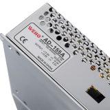 Advertentie-155A 155W UPS AC aan de Levering van de Macht van gelijkstroom voor Batterij