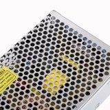 Bloc d'alimentation d'intérieur du boîtier aluminium 145W 24V d'usage