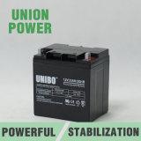 De zonne AGM van het Systeem Solor van de Batterij 12V28ah Zure Batterij Van uitstekende kwaliteit van het Lood